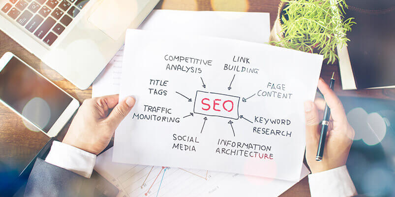 Content Marketing & SEO – A Pair Made In Heaven To Fuel Your Online Presence